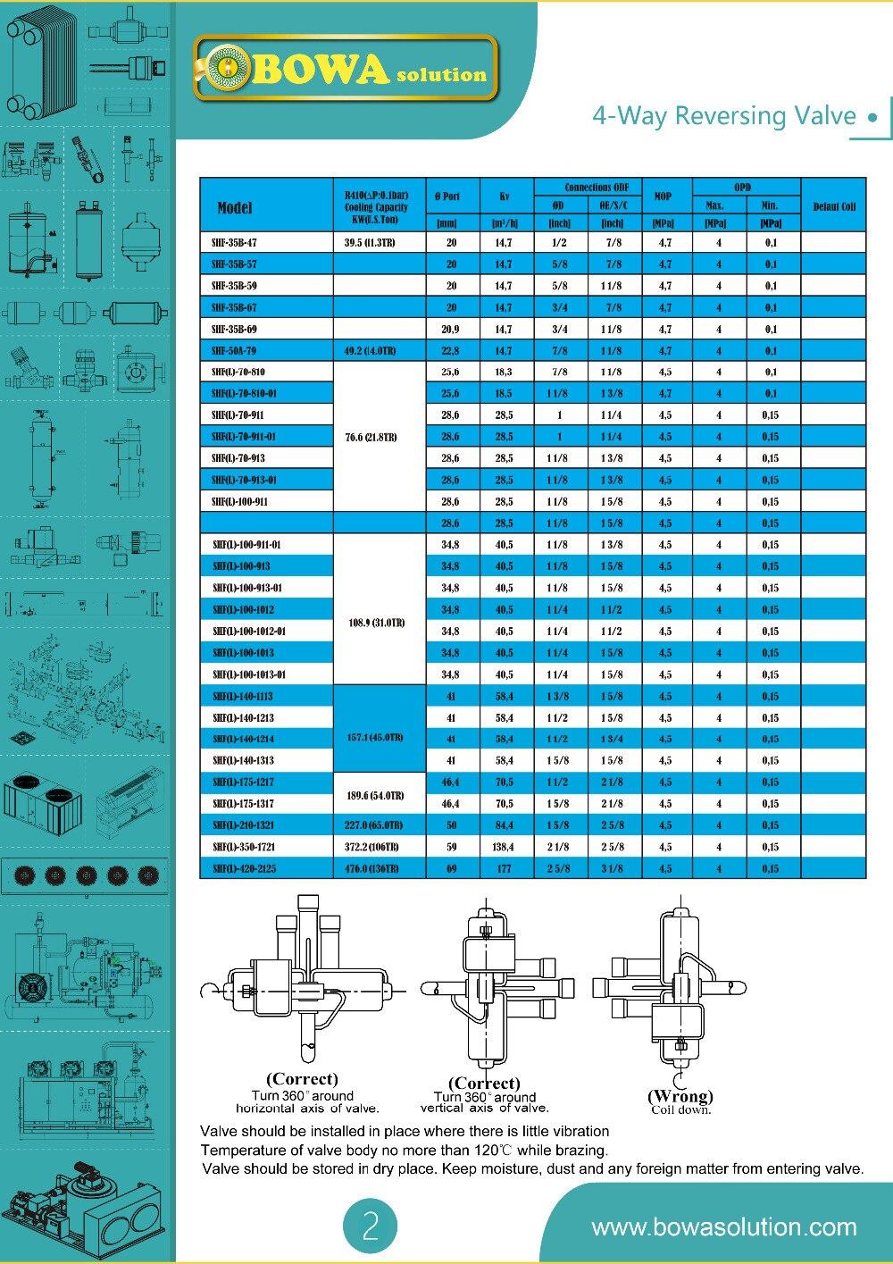 372KW R410a 4-способ обратный клапаны установлен в тандем винт компрессор блоков, чтобы построить большая емкость центральной condtioners