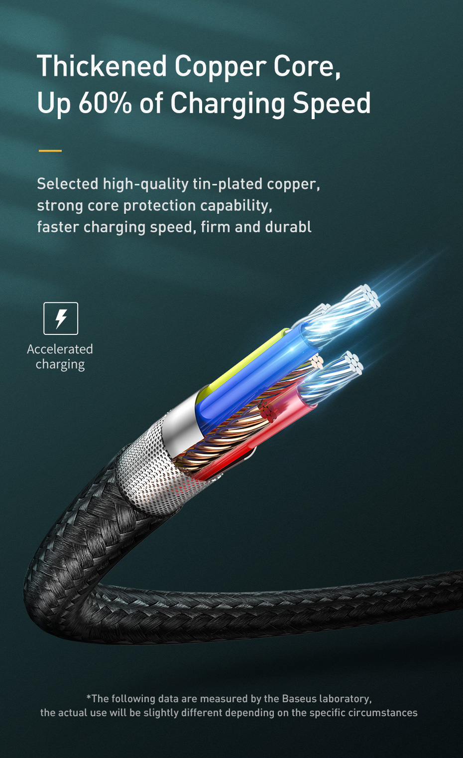 Baseus Zinc Alloy 1.3m 18W PD Quick Charge Cable USB for iPhone Charging Cable USB Typec-C to iP