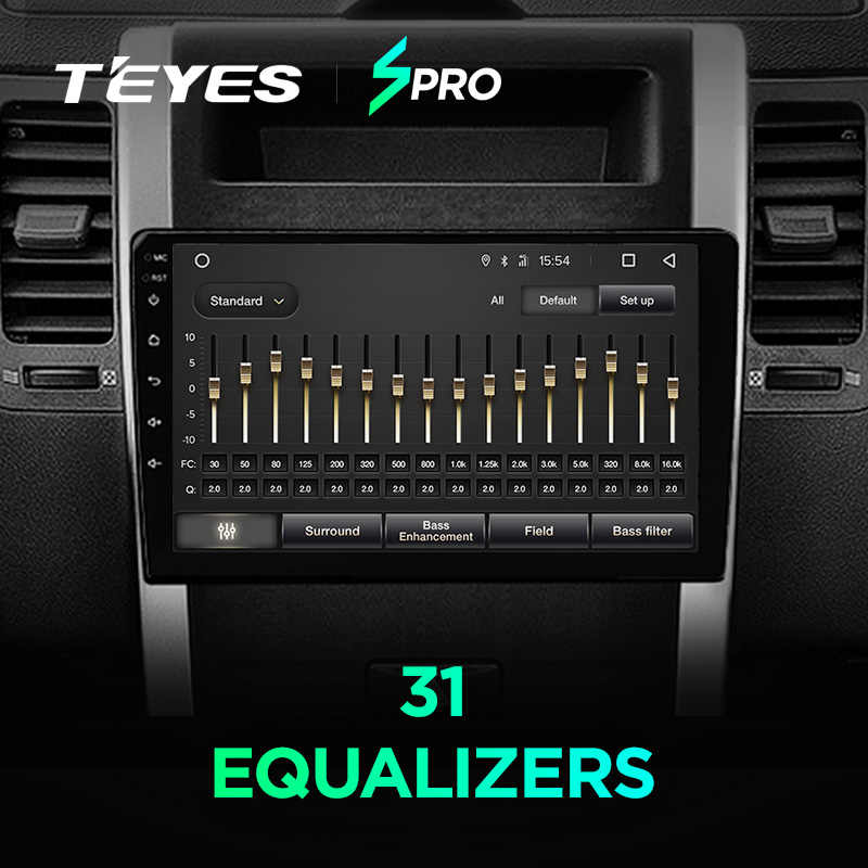 Teyes SPRO Mobil Radio Multimedia DVD Video Player Gps Navigasi Android 8.1 4G untuk Nissan X-Trail Xtrail Ini dengan X Trail T32 T31 Qashqai