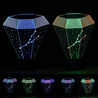 Hot Sale New Invention 3D Constellation Cancer LED Night Light Mixed Color RGB Lamp Child Baby Kids Sleeping Bedroom Decor Gifts