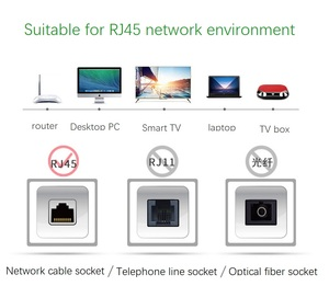 Image 4 - Ethernet kablosu Cat6 Lan kablosu UTP kedi 6 RJ 45 ağ kablosu 1 M 30 M yama kablosu dizüstü yönlendirici RJ45 ağ kablosu