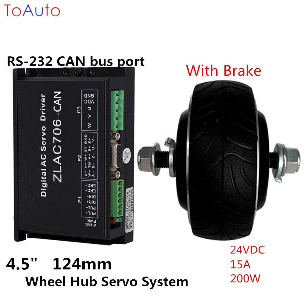 все цены на Brand New 24VDC 200W 4.5