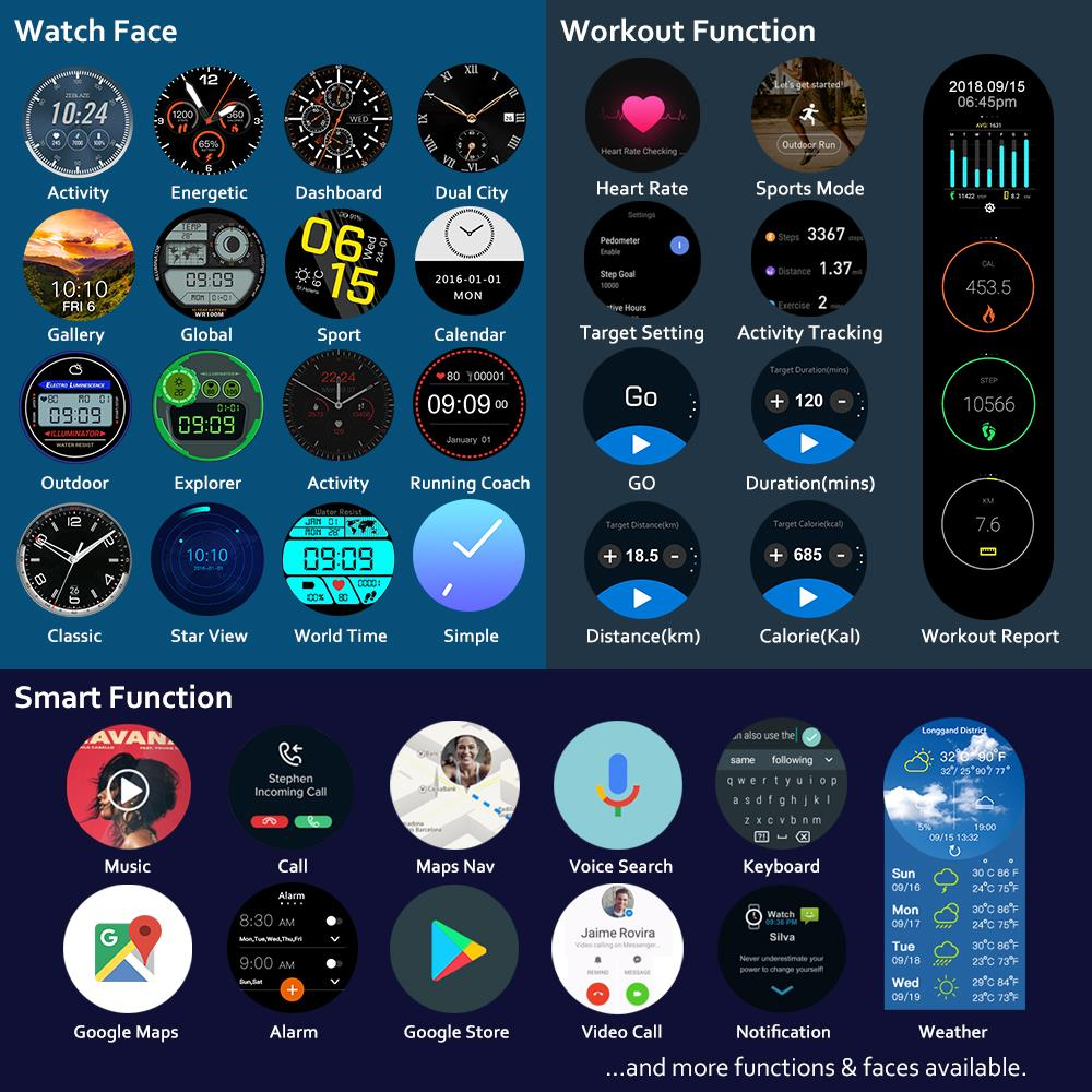 Смарт часы Zeblaze THOR 4 PRO 4G, четырехъядерный процессор 1,6 дюйма, 1 Гб + 16 ГБ, дисплей, gps, 600 мАч, Android, Смарт часы, телефон для мужчин, IOS, samsung, Xiaomi - 6