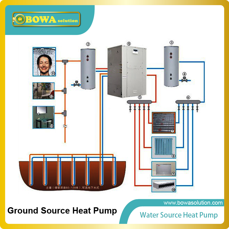 4300kcal R410a geothermal heat pump water heater's plate heat exchangers make the unit become compact size and have nice shapes