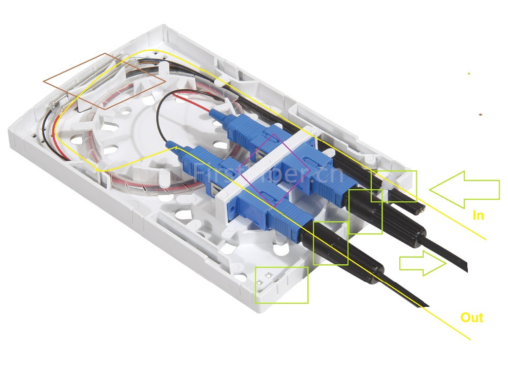 Image 3 - FirstFiber ODN FTTH 2 cores fiber Termination Box 2 ports 2 channels fiber socket Splitter Box indoor outdoor fiber Optical-in Fiber Optic Equipments from Cellphones & Telecommunications