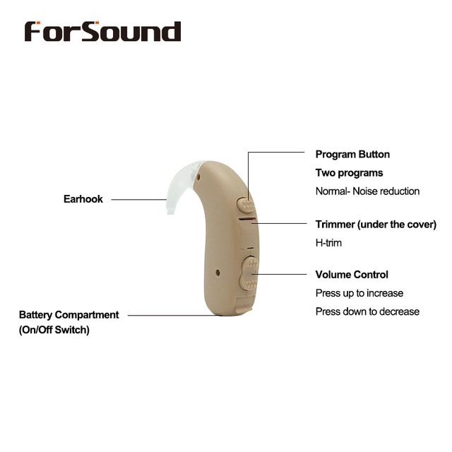 Super Power BTE Hearing Aid with H Trimmer Two Listening Programs A13 13 Hearing Aid Battery with Phonak Hearing Aid Quality