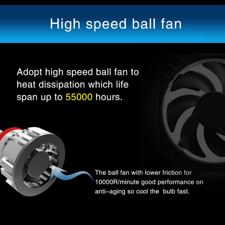 1 Set Car LED Headlight Kit F2 H4 H7 H1 H11 HB3 9005 HB4 9006 LED Bulb 72W 12000LM CSP Chips Turbo Fan 6500K Auto Headlamp Bulbs - 3