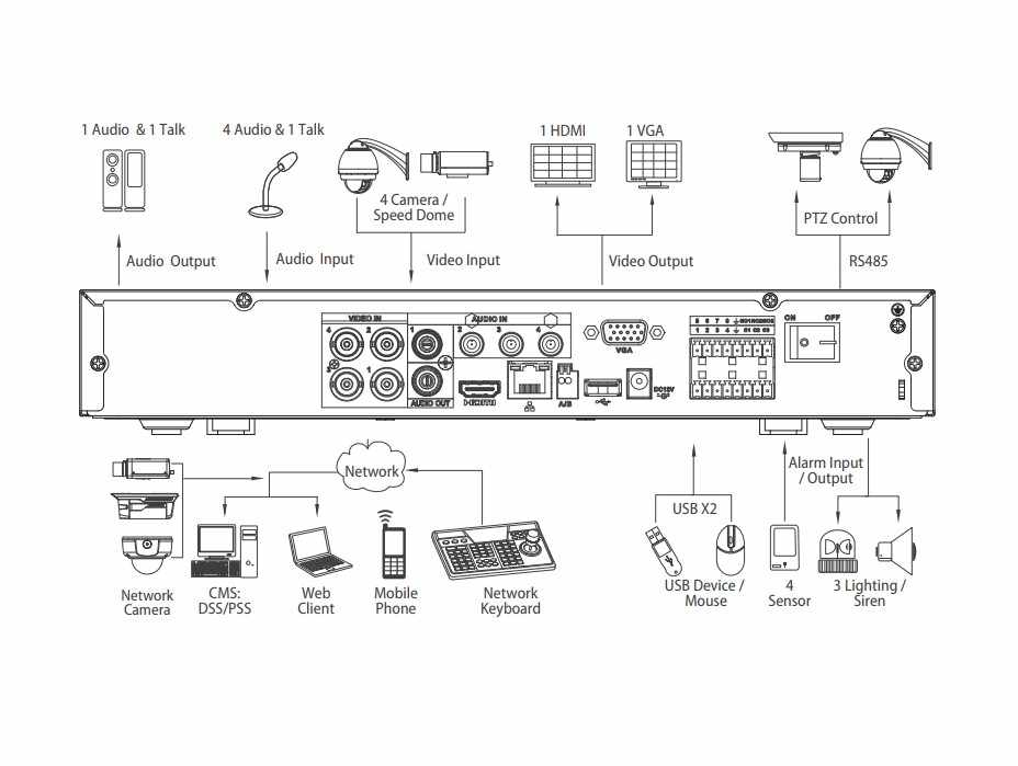 Motion Sensor Alarm System Wiring Diagram on smoke detector system diagram, auxiliary power unit diagram, eol resistor wiring diagram, infrared motion sensor circuit diagram, motion detector hardwire diagram, alarm contacts wiring in series, cooper motion switch wiring diagram, smoke detector wiring diagram, motion detector system diagram,