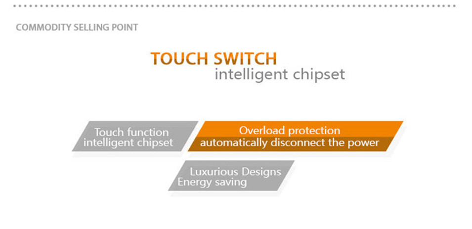 EUUK Standard SESOO Touch Switch 3 Gang 1 Way,Crystal Glass Switch Panel,Fireproof Wall Light Touch Switch,2 Year Warranty-7