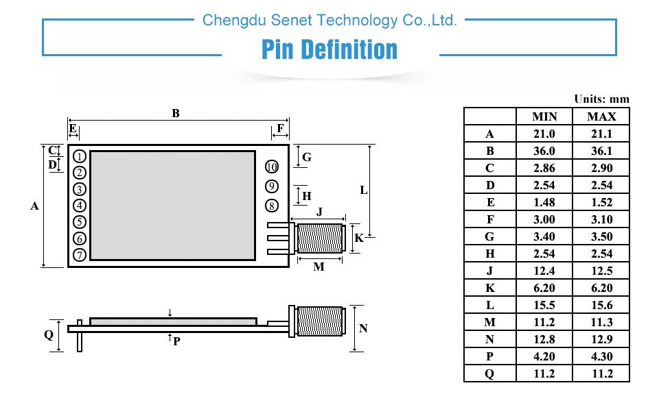 E45-TTL-100 SX1276 868MHz LoRa Module (5)