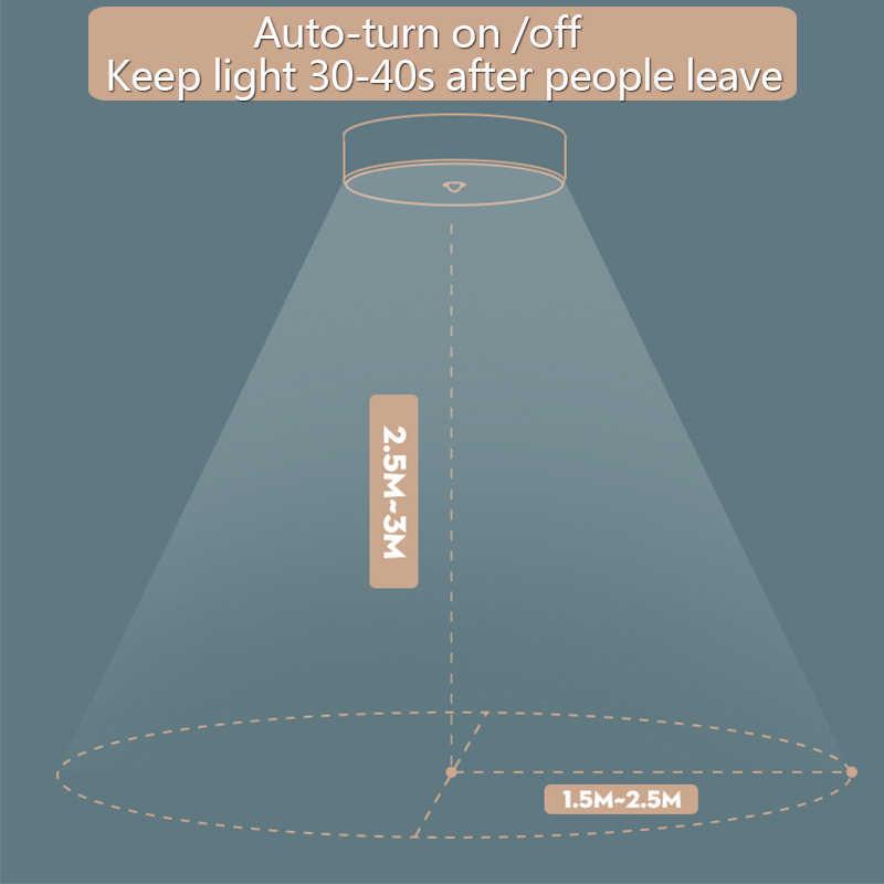 Умный светильник с датчиком движения 12 Вт 18 Вт светодиодный ночной Светильник 220 В инфракрасный PIR датчик светодиодные лампы для дома Автоматическое включение/выключение холодный белый