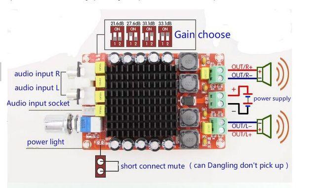 TDA7498 Class-D High power Digital amplifier board 2x 100w amplifiers amplificador audio DC 12V 24V