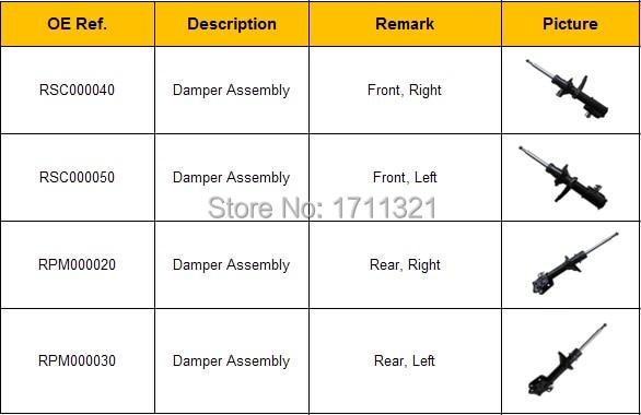 iterm list of damper.jpg