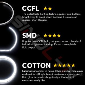 Image 2 - Switchback Cotton Light Halo Rings DRL LED Angel Eyes Kit For BMW 3 5 7 Series E46/E39/E38/E36 Cars Headlight Retrofit 131/146mm
