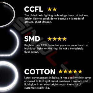 Image 2 - Switchback Katoen Light Halo Rings Drl Led Angel Eyes Kit Voor Bmw 3 5 7 Serie E46/E39/e38/E36 Auto Koplamp Retrofit 131/146 Mm