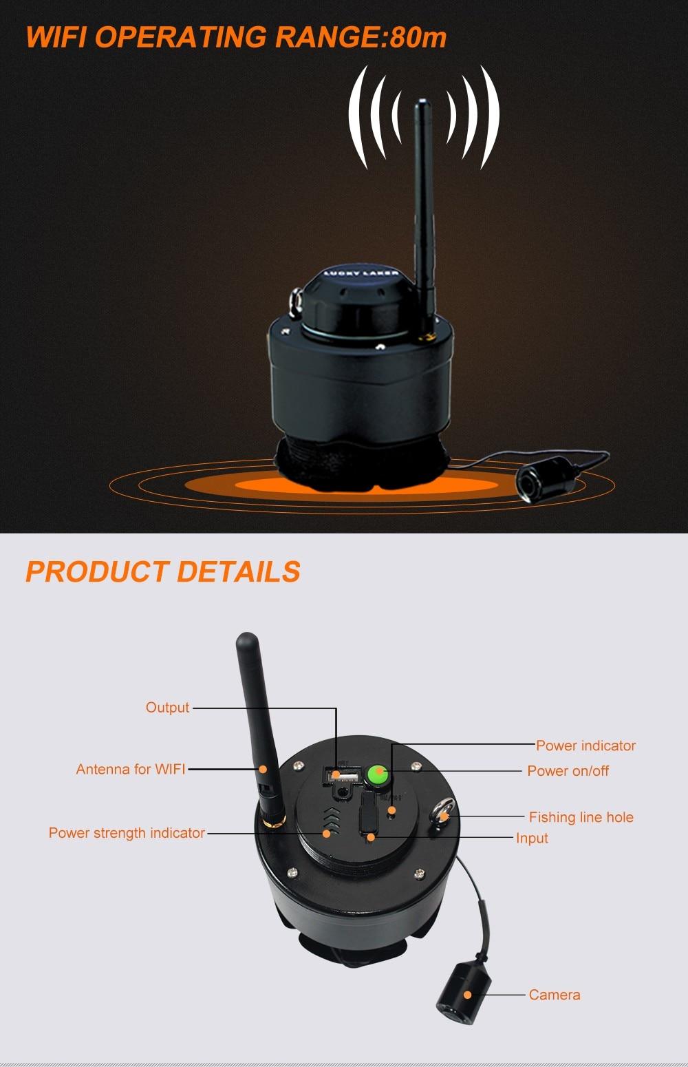 Cheap camera for fishing