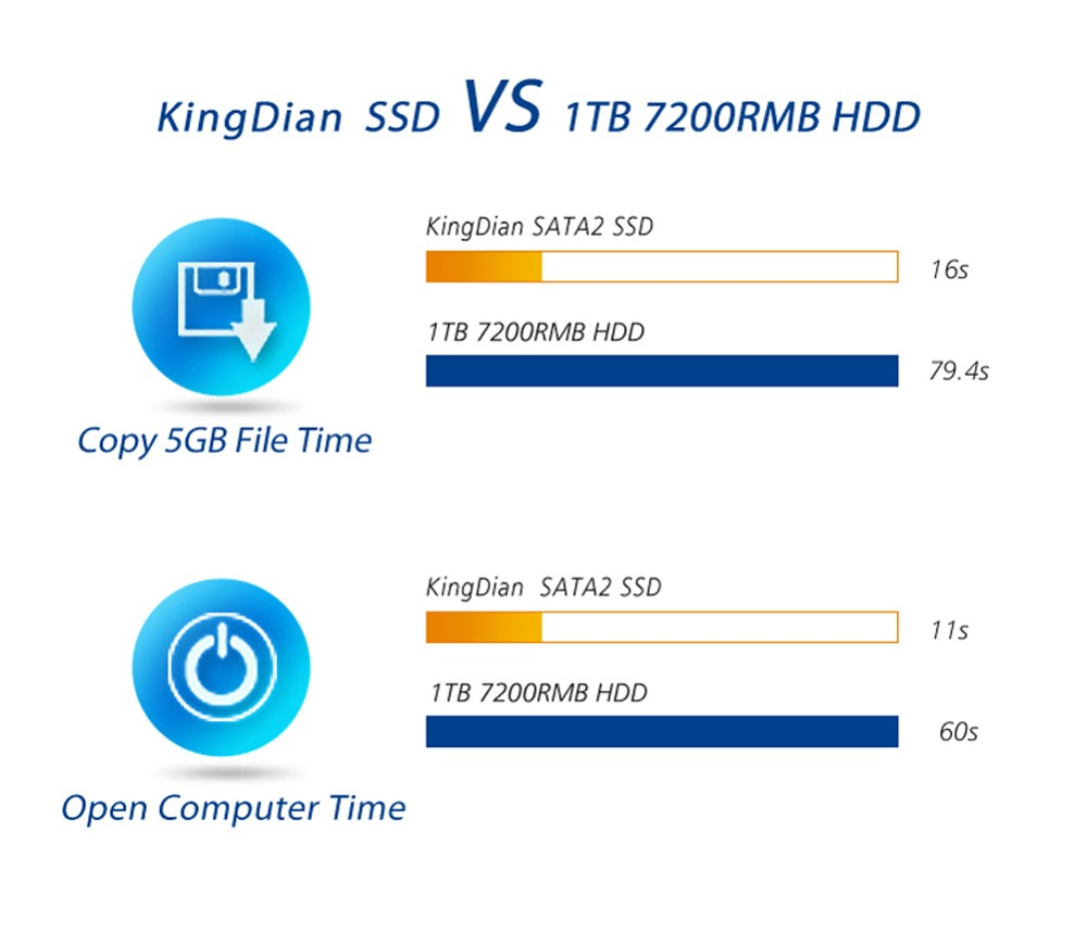 S100-32GB_05
