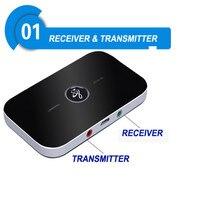 2 в 1 Мини Беспроводной приемник Bluetooth Портативный 3.5 мм аудио передатчик музыка адаптер A2DP для компьютера Планшеты PC ТВ mp3