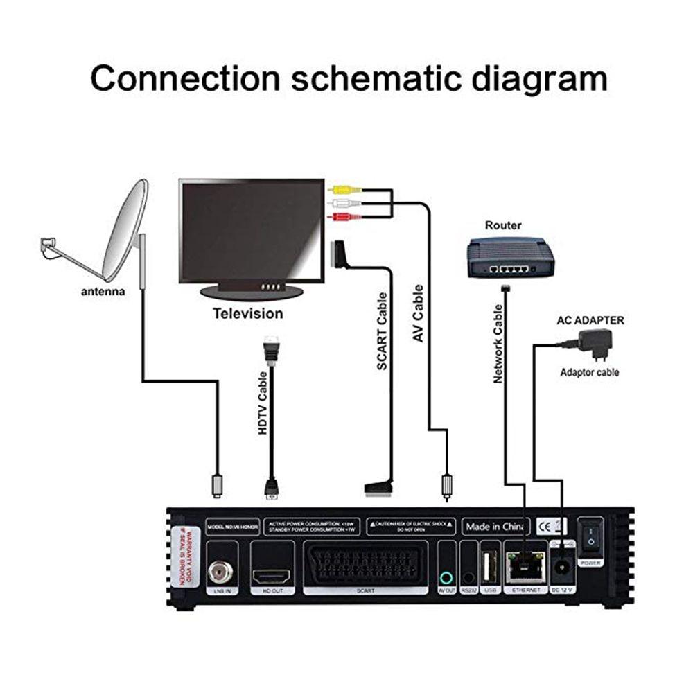 GTmedia V8 Honor HD 1080 p Tv Tuner DVB-S2 avec 1 an CCCAM pour moniteur adaptateur USB2.0 Tuner récepteur Satellite décodeur Dvb S2 - 5