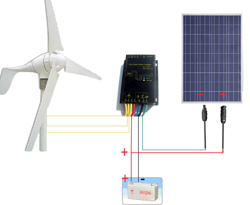 popular w wind turbine buy cheap w wind turbine lots from 400w wind turbine