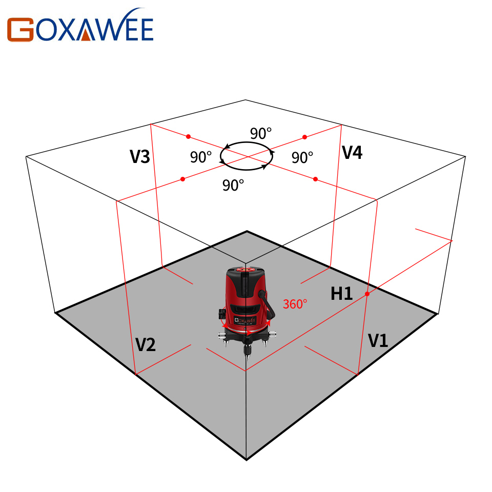GOXAWEE Laser Level 360 Degree Cross Line Rotary Level Measuring Instruments 5 Lines 6 Points For Construction Tools