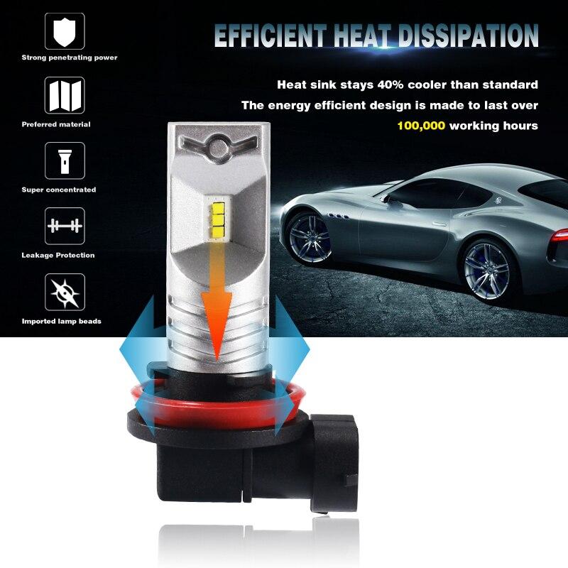 Gzkafolee 2 stücke H8 LED H11 LED H9 9006 HB4 9005 HB3 H10 H16JP 9145 9140 Auto Nebel lampe Lampen CSP Y19 3600LM 12 v 24 v