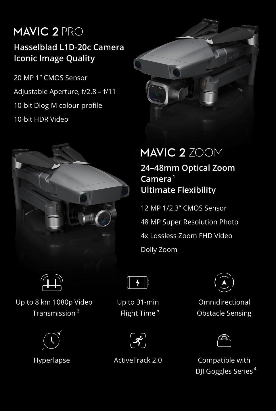 MAVIC2- 2