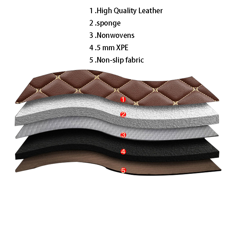 Image 3 - Flash mat leather car floor mats for Toyota Corolla Camry Rav4 Auris Prius Yalis Avensis Alphard 4Runner Hilux highlander foot-in Floor Mats from Automobiles & Motorcycles