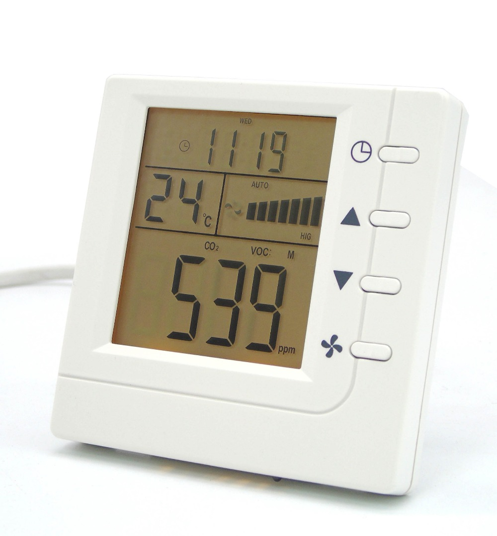 Indoor air quality VOC CO2 monitor/detector/Fan Ventilator control with RS485 communication