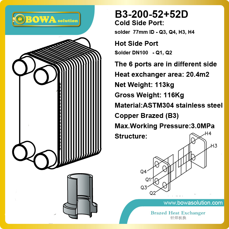 80RT (R407c) B3-200-52+52D working as evaporator in chiller with single water cycle and two refrigeration plant 7 8 plunger check valve with extension tube can be used in commercial refrigeration system domestic and industrial chiller