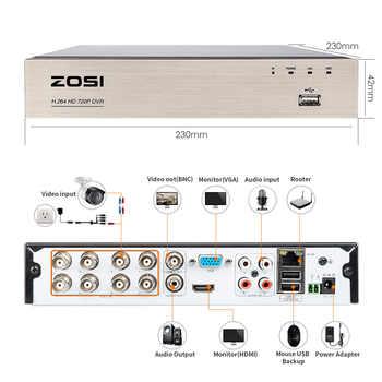 ZOSI 8 Channel TVI 4-IN-1 DVR 720P Security CCTV DVR 8CH Mini Hybrid HDMI DVR Support Analog/AHD/TVI/CVI Camera