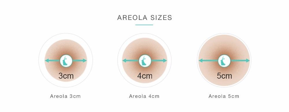 Areola-sizes