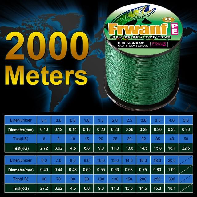 Frwanf 8 Braid 2000m Braided Fishing Line X8 Multifilament Fishing Line Japan PE Super Strong Top Quality Threads 6LB-300LB
