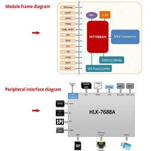 Image 2 - Darmowa wysyłka MT7688AN przemysłowy moduł szeregowy WIFI ethernet UART WIFI Openwrt Linux inteligentny dom bezprzewodowy moduł HLK 7688A zestaw