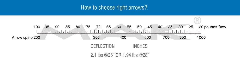 e ferro arrowhead tiro caça tiro com arco flechas atacado