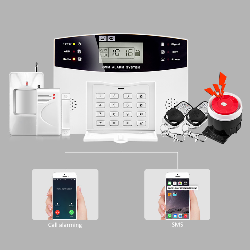 FUERS DP500 Home Security Alarm system Metal Remote Control Voice Wireless Door sensor LCD Display Siren Kit SIM SMS GSM Alarm