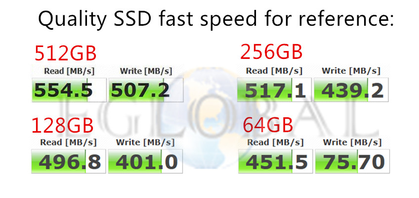 SSD speed_eglobal