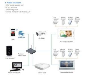 Image 4 - Dahua VTO2111D WP English version  P2P 1MP Wi Fi Villa Video Intercom Outdoor Station with logo Not VTO2111D W VTH1550CH