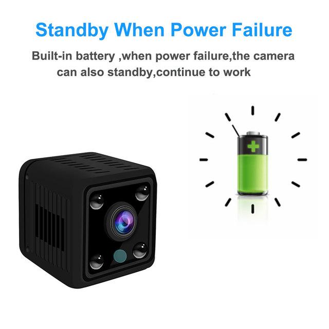SPY Security Mini Camera 1080P Very Good Quality,  WIFI Wireless Home Built-in Battery IP Camera 720P HD IR Night Vision Baby Monitor Surveillance CCTV
