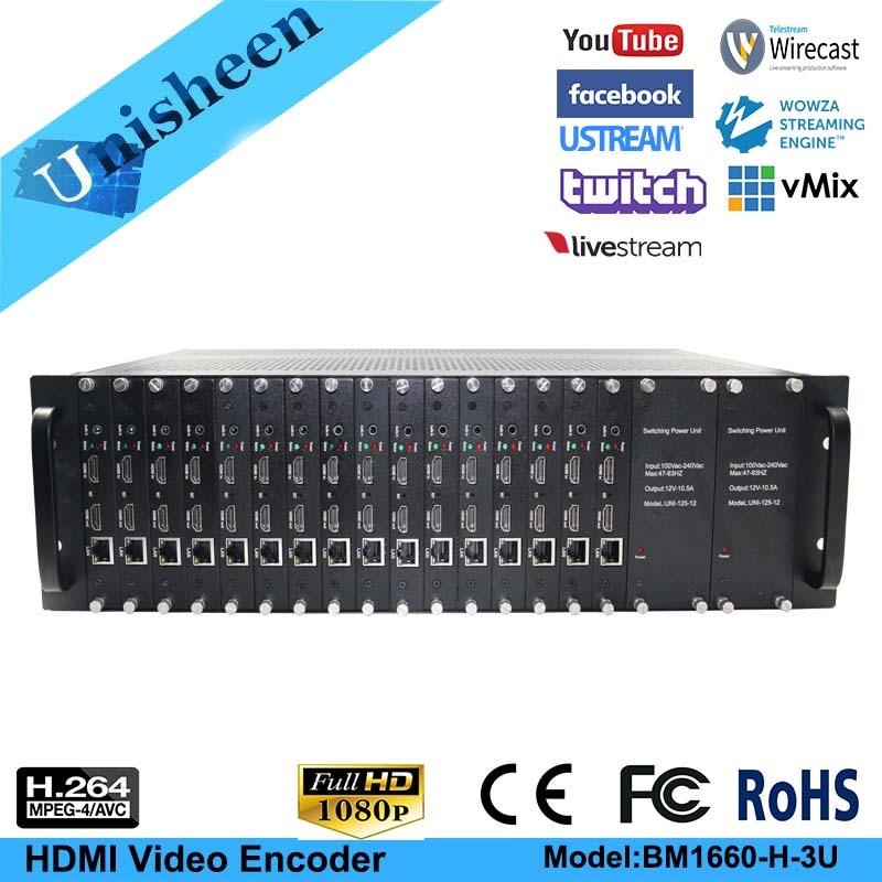MPEG-4 AVC/H.264 16 Channel HDMI Video Encoder HDMI Transmitter Live Broadcast Encoder H264 Encoder