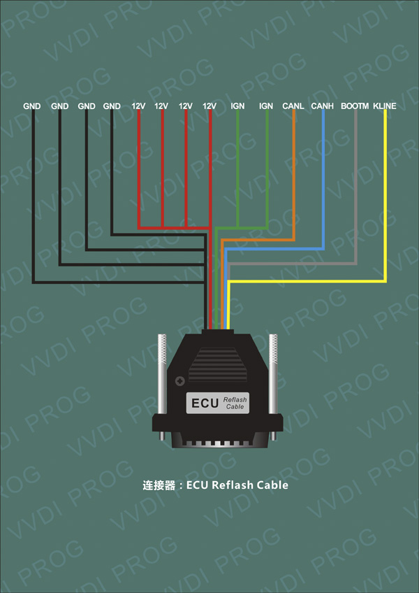 ECU Reflash Cable