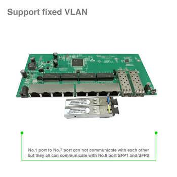 GPON/EPON ソリューションサプライヤと VLAN 8 ポート 10/100/1000M イーサネット逆 poe スイッチ 2 SFP ポート PCB