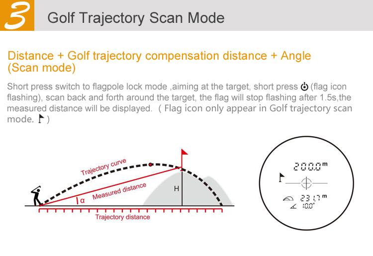 laser rangefinder golf (16)