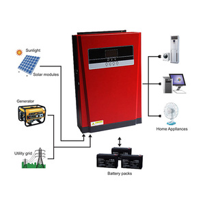 Image 2 - 3200W Pure Sine Wave Solar Hybrid Inverter MPPT 80A Solar Panel Charger and AC Charger All in One 230VAC Solar Charge Controller