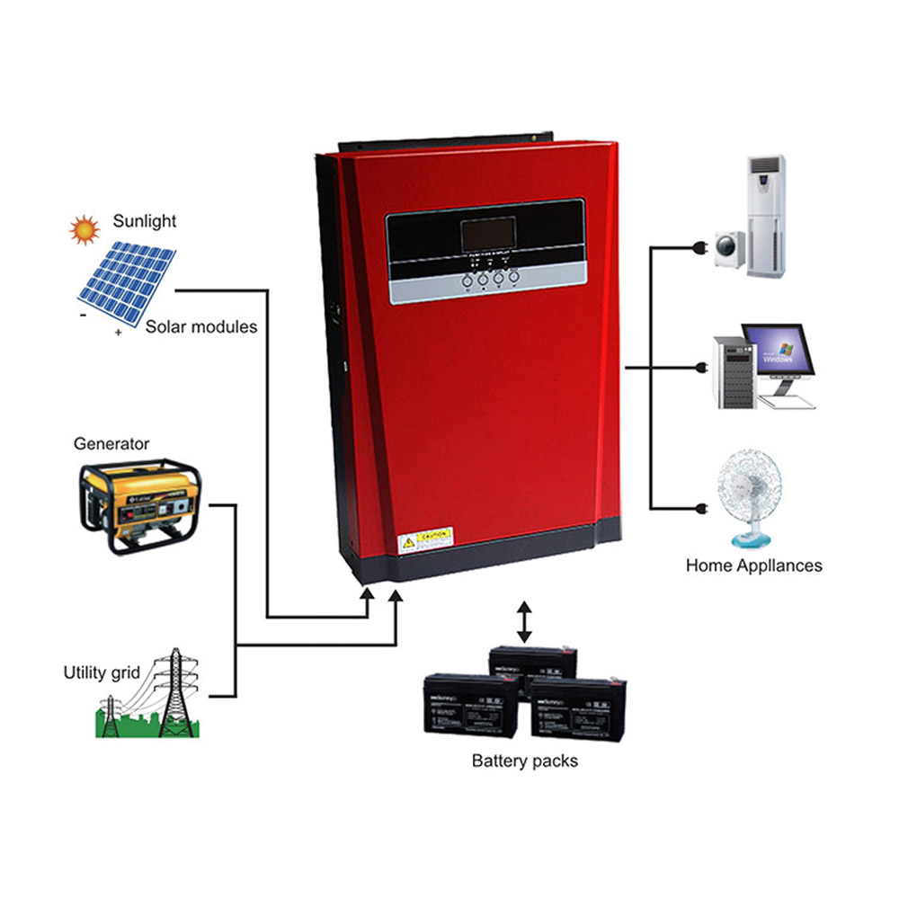 Image 2 - 5000W Pure Sine Wave Solar Hybrid Inverter MPPT 80A Solar Panel Charger and AC Charger All in One 230VAC Solar Charge ControllerSolar Inverters   -