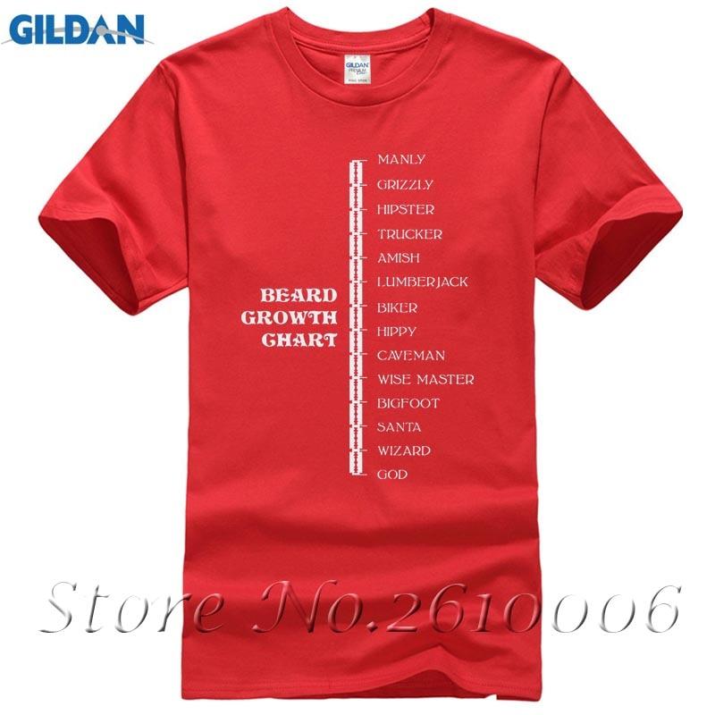 Beard Growth Chart Gift Idea Funny Manly God Scale T Shirt Beard