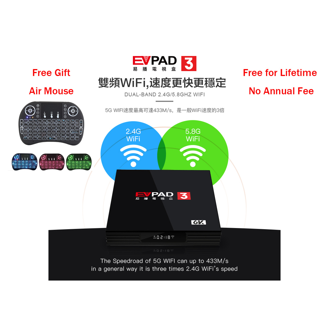 EVPAD 3 3S 3Plus 3Max Android tv box Free Keypad IPTV Chinese Korea Japan Taiwan Singapore