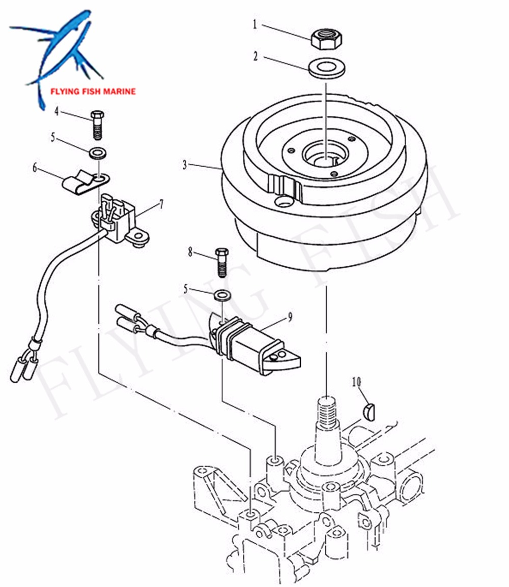 boat outboard motor 6b4 85580 00 pulser coil assy for yamaha e15d e9 Yamaha Outboard Side Mount Control boat outboard motor 6b4 85580 00 pulser coil assy for yamaha e15d e9 9d in boat engine from automobiles motorcycles on aliexpress alibaba group