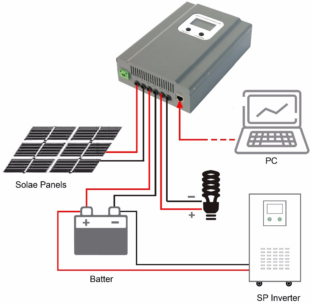 Esmart3 Series 20a 30a 40a 50a 60a Mppt Solar Charge Controller Battery Charger Circuit Simulator Homemade Connection Diagram