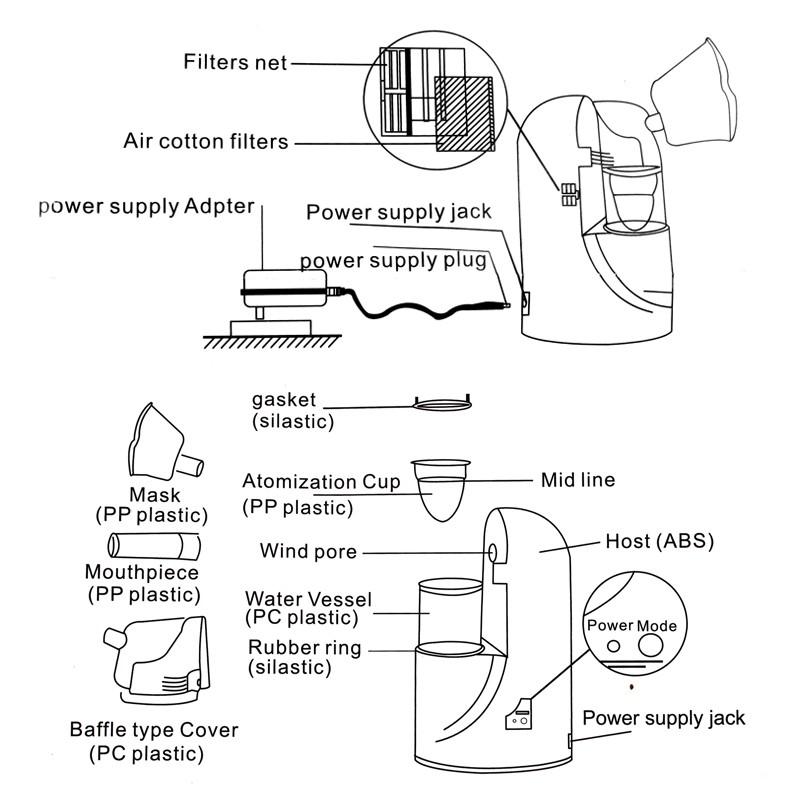 Asthma-Inhaler-Mini-Automizer-For-Children-Adult-Inhale-Nebulizer-Ultrasonic-Nebulizer-Spray-Aromatherapy-Steamer-Health-Care(5)